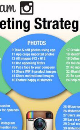Get bigger sales by using 4 Instagram's strategies below