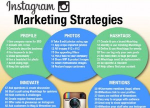Instagram strategies