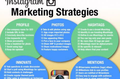 Get bigger sales by using 4 Instagram's strategies below