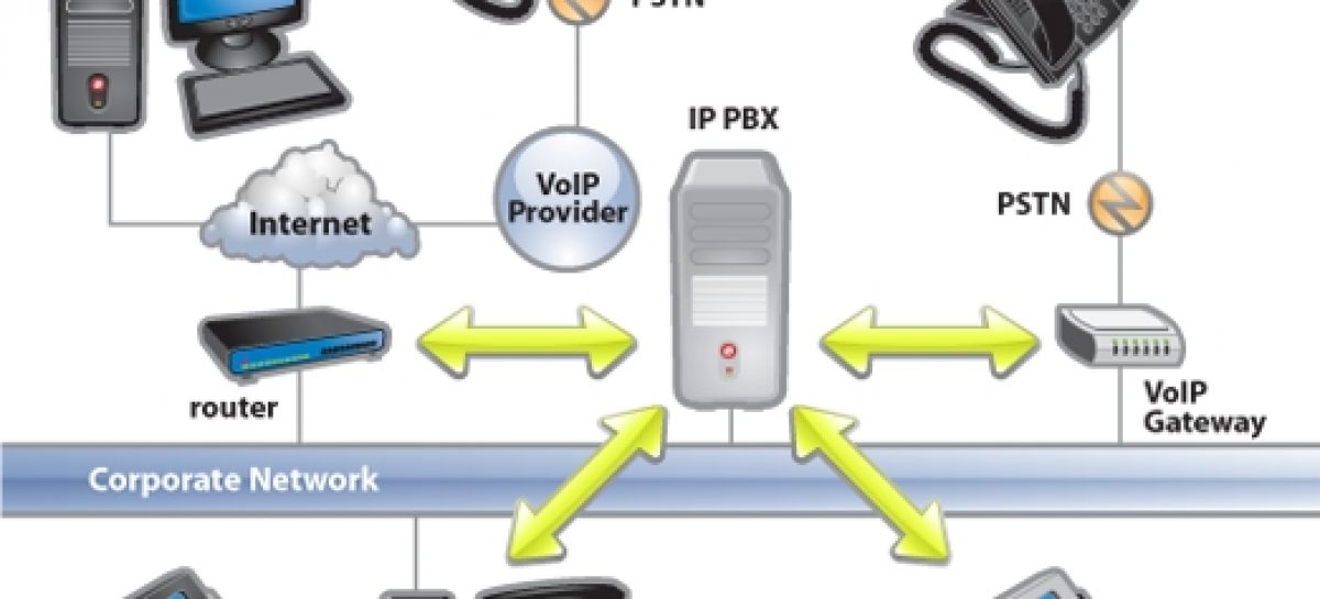 ItPBX- Providing cost effective solutions